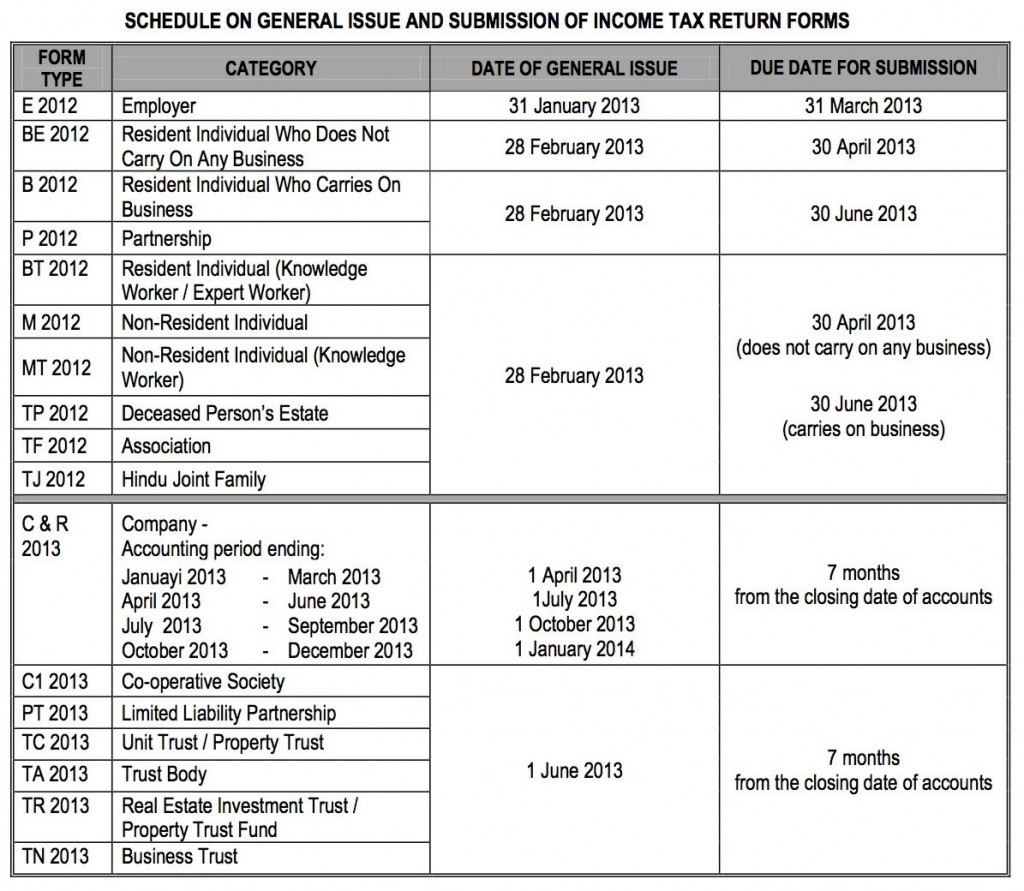 2013 Filing Programme for Income Tax Returns