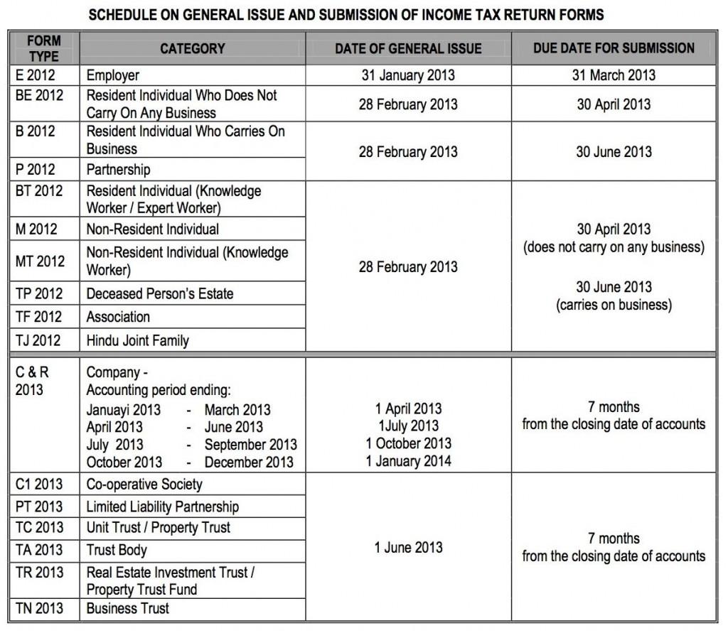 income tax return form 2014 15 pdf
